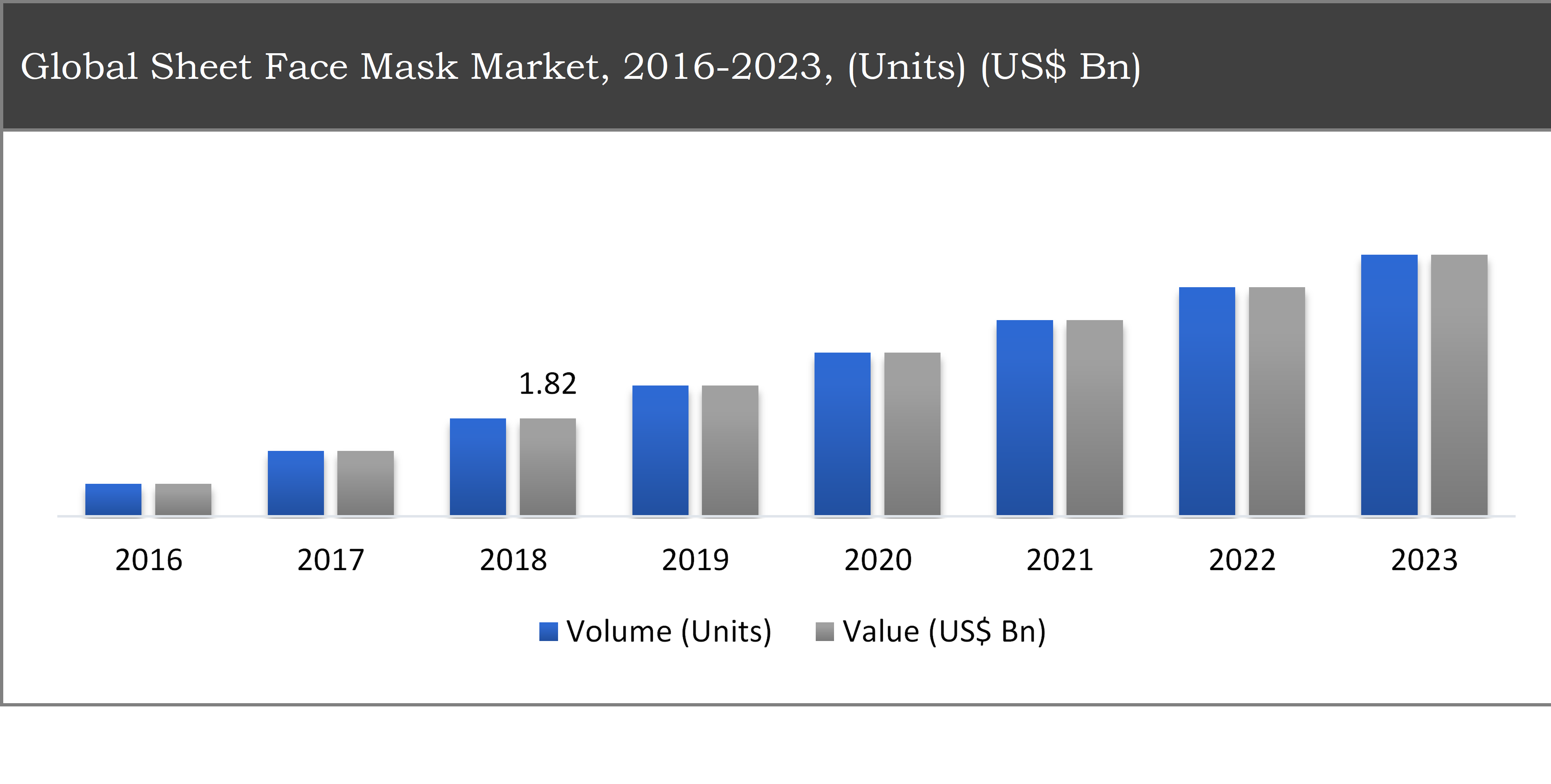 2016 Market - Mask Sheet Face Global Alltheresearch To 2026